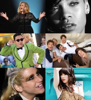 faces of pop 2012